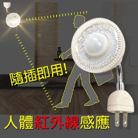 LED插頭式人體感應燈泡