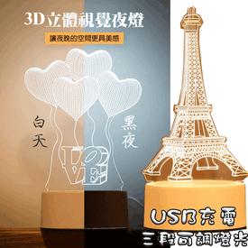 3D立體視覺LED小夜燈